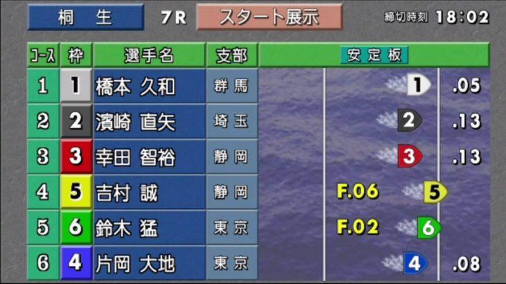 ボートレース桐生生配信・みんドラ11/11(みんなのドラキリュウライブ)レースライブ