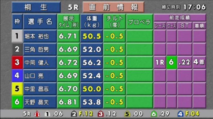 ボートレース桐生生配信・みんドラ11/18(みんなのドラキリュウライブ)レースライブ