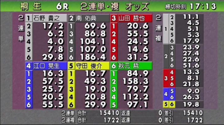 ボートレース桐生生配信・みんドラ11/2(みんなのドラキリュウライブ)レースライブ
