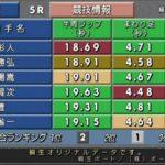 ボートレース桐生生配信・みんドラ11/9(みんなのドラキリュウライブ)レースライブ