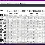 【ボートレース】[ライブ]戸田 ヴィーナスシリーズ17戦 最終日を観戦していこう♪