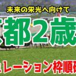 2020 京都2歳ステークス シミュレーション 枠順確定【競馬予想】