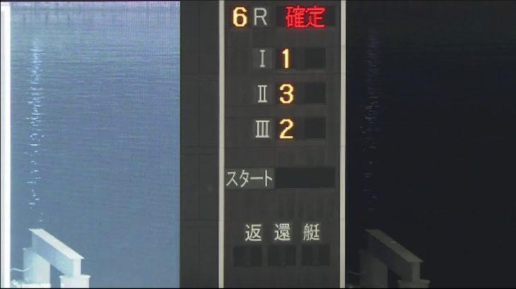 ボートレース桐生生配信・みんドラ12/18(みんなのドラキリュウライブ)レースライブ