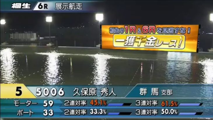 ボートレース桐生生配信・みんドラ12/2(みんなのドラキリュウライブ)レースライブ