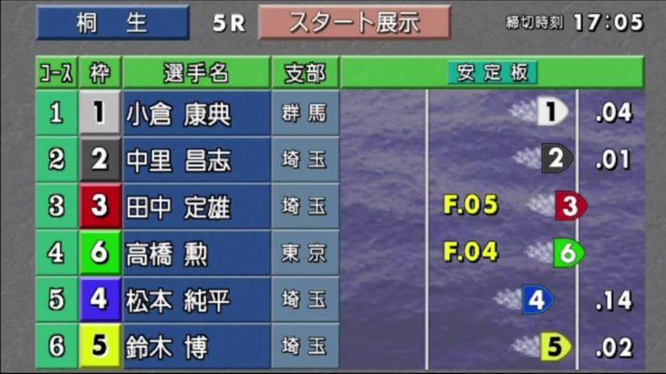 ボートレース桐生生配信・みんドラ12/31(みんなのドラキリュウライブ)レースライブ