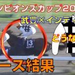 【競馬】チャンピオンズカップ2020:レース結果(武豊騎手はインティで出走)1番人気はクリソベリル、2番人気はカフェファラオ