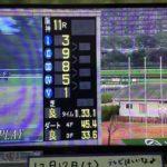 ジャニグチの競馬実況ライブ【中日新聞杯】『もしたら』シリーズ