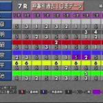 ボートレース桐生生配信・みんドラ1/13(みんなのドラキリュウライブ)レースライブ