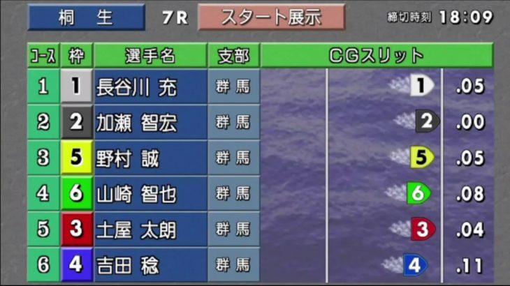 ボートレース桐生生配信・みんドラ1/4(みんなのドラキリュウライブ)レースライブ
