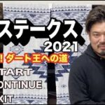 【競馬】根岸ステークス2021