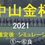 【競馬予想2021】第70回中山金杯(GⅢ)。シミュレーション枠順確定後6パターン(①~⑥良)【WP9】20210104