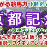 【競馬】京都記念2021 枠順確定前予習動画 カギを握るGⅠ馬2頭の中間【競馬の専門学校】