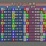 2021.02.23 スポーツ報知杯 準優勝戦日