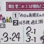 ボートレース桐生生配信・みんドラ2/18みんなのドラキリュウライブ)レースライブ