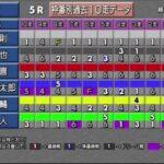 ボートレース桐生生配信・みんドラ2/21みんなのドラキリュウライブ)レースライブ