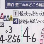 ボートレース桐生生配信・みんドラ2/8みんなのドラキリュウライブ)レースライブ