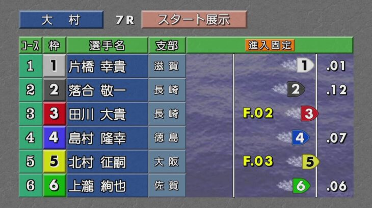 ボートレース大村公式レースライブ (裏解説なし)