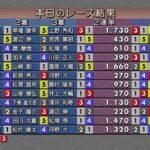 2021.03.2 西日本スポーツ杯 準優勝戦日 (裏解説なし)