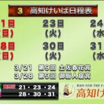 高知けいば中継 2021/03/21