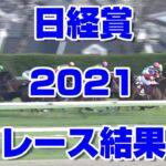 【競馬予想tv】日経賞2021 結果 【競馬場の達人 競馬魂 武豊tv】