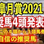 【競馬予想】皐月賞2021