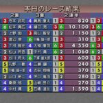 2021.04.25  GW特選レース スポーツ報知杯 2日目 (裏解説なし)