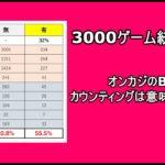 オンラインカジノのブラックジャックでカウンティングは意味あるのか?3000ゲーム分の統計結果も添えてお話します。+カウンティング推奨サイト紹介。ビットカジノ インフィニットブラックジャック