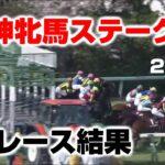 【競馬】阪神牝馬S2021:レース結果(1番人気はデゼル×川田将雅・2番人気はマジックキャッスル×大野 拓弥)