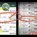 ライブ競馬【福島牝馬ステークス】プロ競馬予想TV(horse Racing Sports)