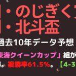 【園田競馬】のじきく賞→【門別競馬】北斗盃2021予想┃両レース共に紐荒れに期待!