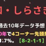 【浦和競馬】しらさぎ賞2021予想┃過去データより4コーナー先頭馬は複勝率91.7%【8-2-1-1】