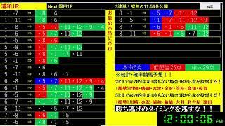 【競馬LIVE予想】5/13日分 リアルライブ予想!No1 発走前に公開する!偽り無い!3連単(連単)予想!