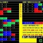 【競馬LIVE予想】5/3日分 リアルライブ予想!No1 発走前に公開する!偽り無い!3連単(連単)予想!
