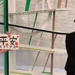 【平安S】秋のダート戦線を占う重賞!森アナのチョイ足しキーワード|ウイニング競馬【2021年5月22日】