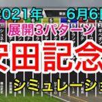 【競馬】安田記念2021 シミュレーション《展開3パターン》