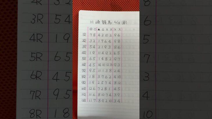 《地方競馬予想🏇川崎競馬🏇》2021/06/18🏇金曜日🏇