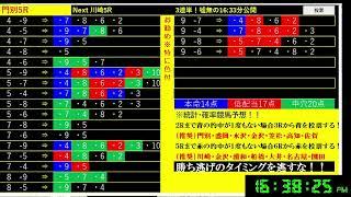 【競馬LIVE予想】6/16日分 リアルライブ予想!No1 発走前に公開する!偽り無い!3連単(連単)予想!