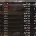 【オンラインカジノ】バカラ1万円チャレンジ#番外編