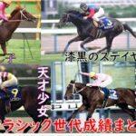 日本競馬世代別GⅠ成績総まとめ! 1992年編