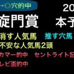 【競馬予想】 凱旋門賞 2021 予想